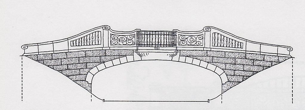 Wiegandbrücke 1905